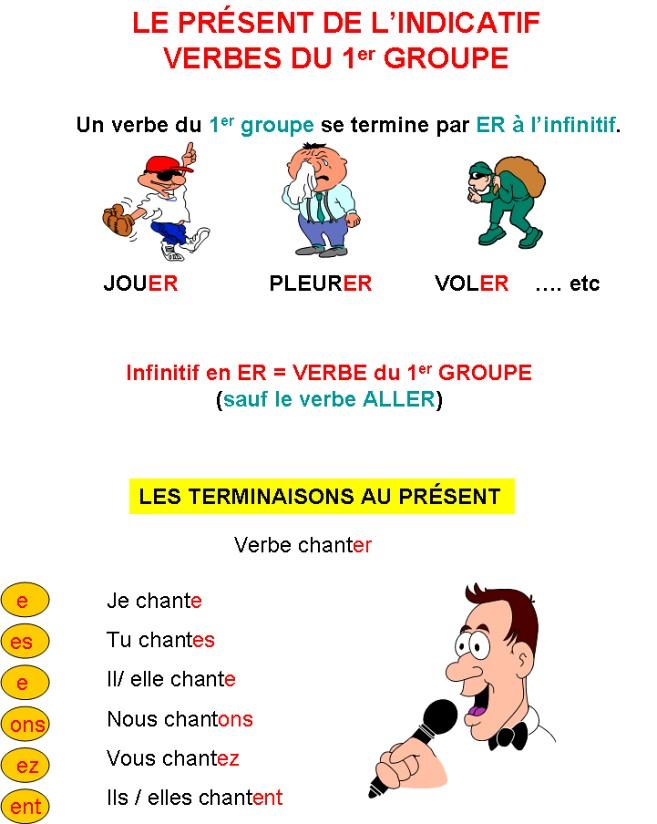 Conjuguer Au Present De L Indicatif Le Petit Roi Enfant Autiste